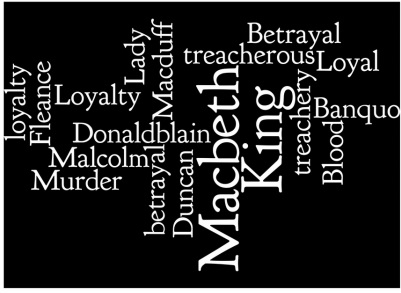 Harry potter loyalty quotes